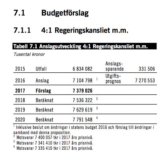 budget enskild firma